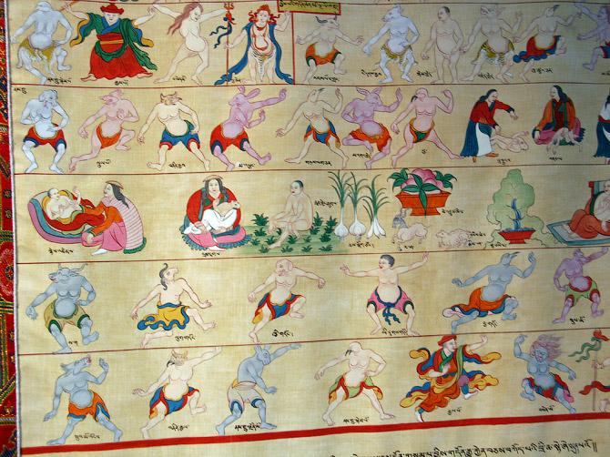 Рисунок танка, Институт тибетской медицины и астрологии, Дарамсала, Индия